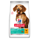 sp-canine-science-plan-adult-perfect-weight-mini-with-chicken-dry